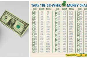 A Simple Way to Save Money with the 52 Week Money Challenge